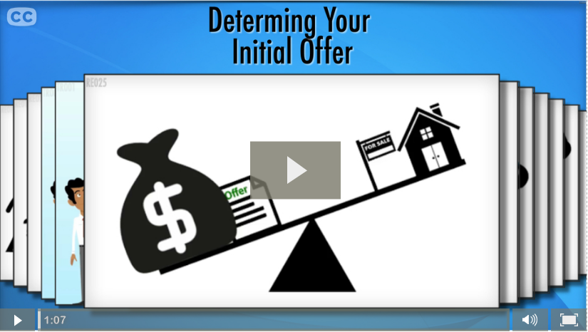 How Do I Determine The Initial Offer