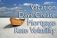 Vacation days contribute to jumpy mortgage rates